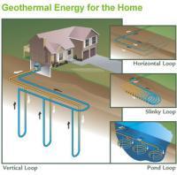 geothermal-loop-types_1